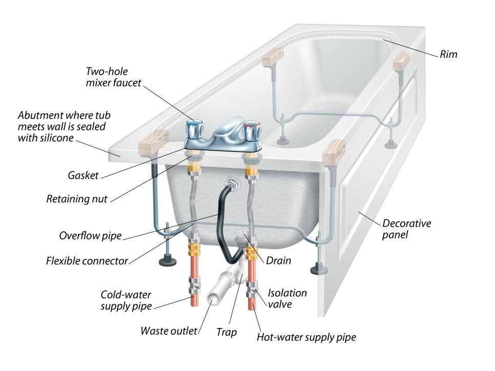 Bathinstallationsanfernandovalley - Remove moisture from bathroom